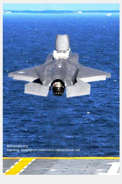 Современный истребитель F-35 Lockheed Martin взлетает / садится на полубу океанского авианосца.