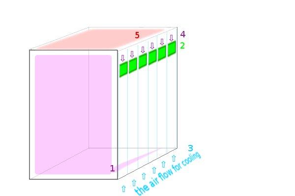 Чертеж холодильного ларя (вместо погреба-ледника) для хранения пищи